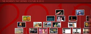 2010eko bideo ikusienak Youtuben