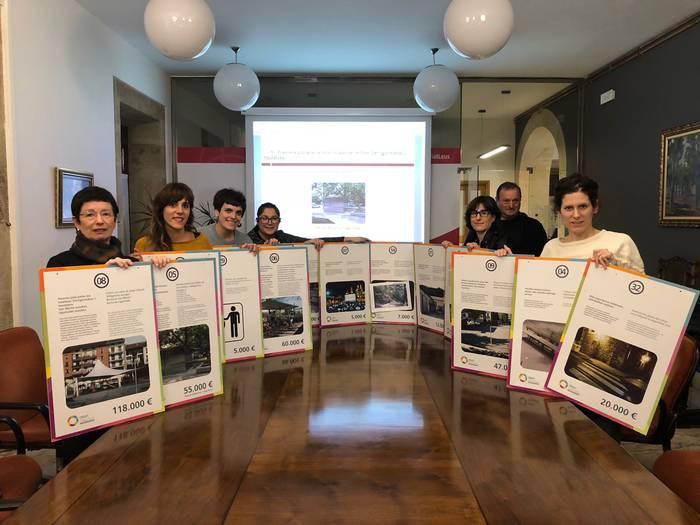Partaidetza aurrekontuen baitan, 2019an egingo diren proiektuak aukeratu dira