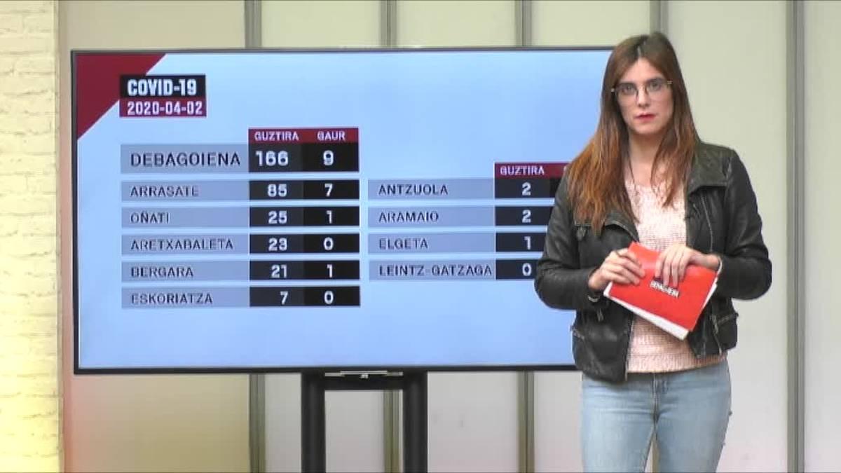 'Hemen Debagoiena' saioa osorik: 2020-04-03'