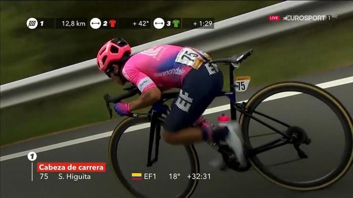 Lopezen borrokak fruitu gutxi eman dio, podiuma gertuago badauka ere; Higuitak irabazi du etapa