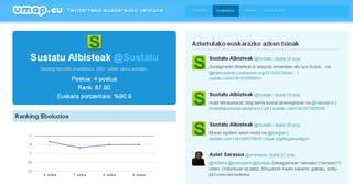 'Umap.eu' berritu dute, euskarazko Twitterreko  jarduna jasotzen duen gunea